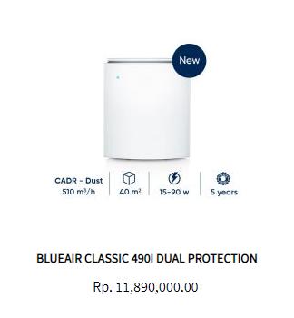 New Blueair Classic 490i Dual Protection