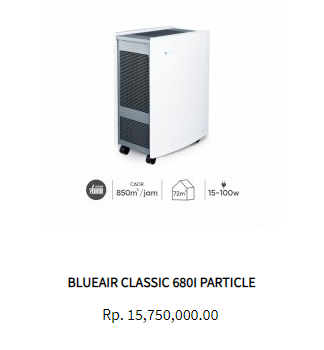 Blueair Air Purifier Classic 680i Particle