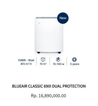 New Blueair Classic 690i Dual Protection