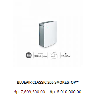 Blueair Air Purifier Classic 205 Smokestop