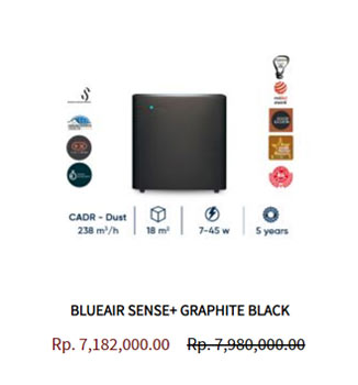 Blueair Air Purifier Sense Graphite Black